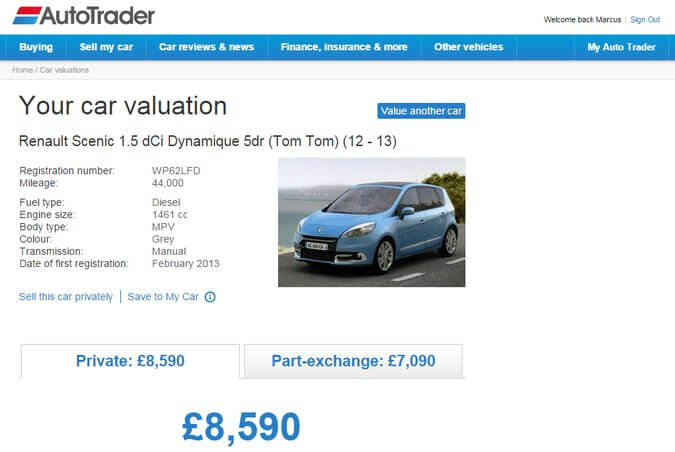 Prices to advertise my car with Autotrader