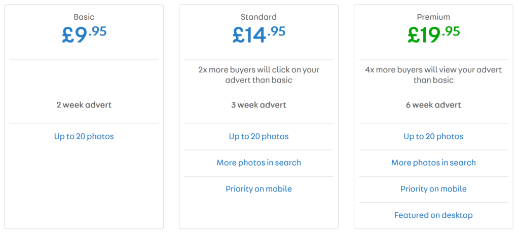 Autotrader packages and pricing
