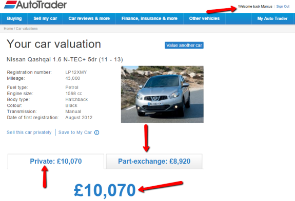 free car value from Autotrader