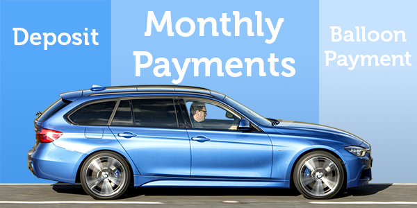 Creditplus Discuss Your Car Financing Options