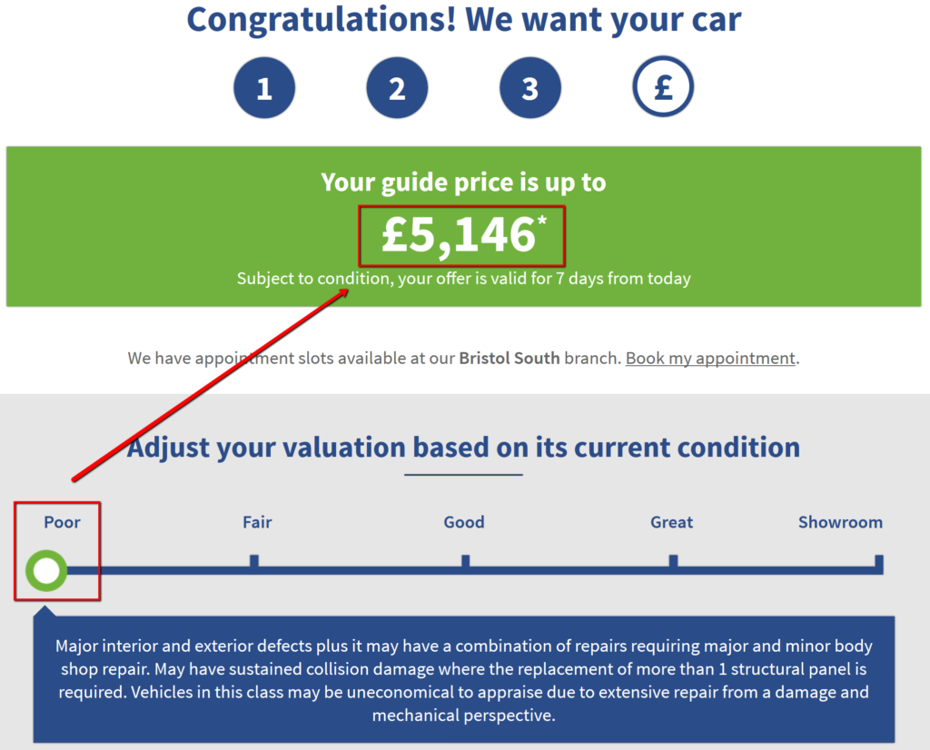online car valuation based on poor car condition