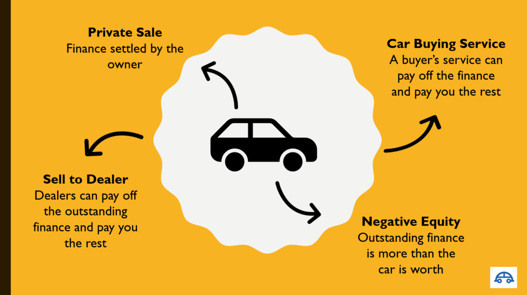How To Sell A Used Car Privately Uk