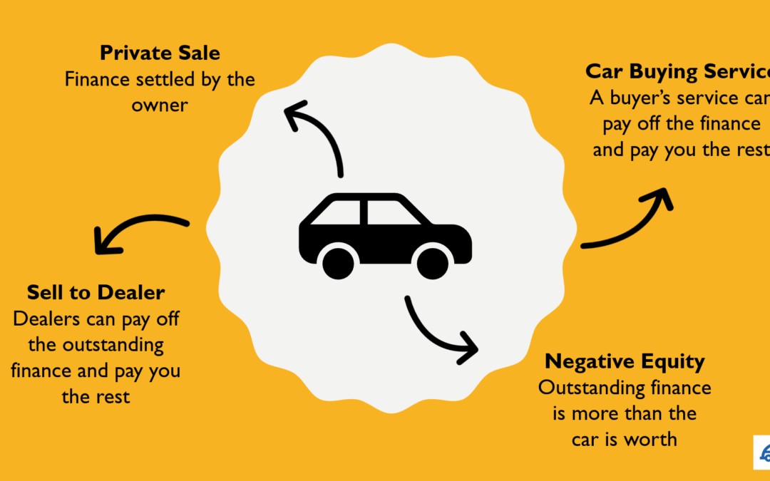 How to sell a used car with outstanding finance owing on it